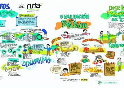 Dgt_UniversityOfSussex_RutaN_Lienzo2_ConLogos